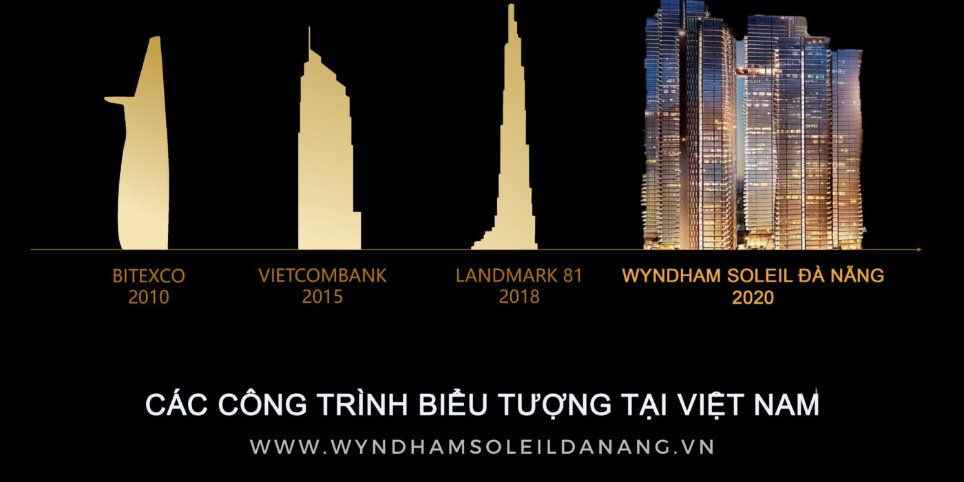 Các công trình biểu tượng của Việt Nam
